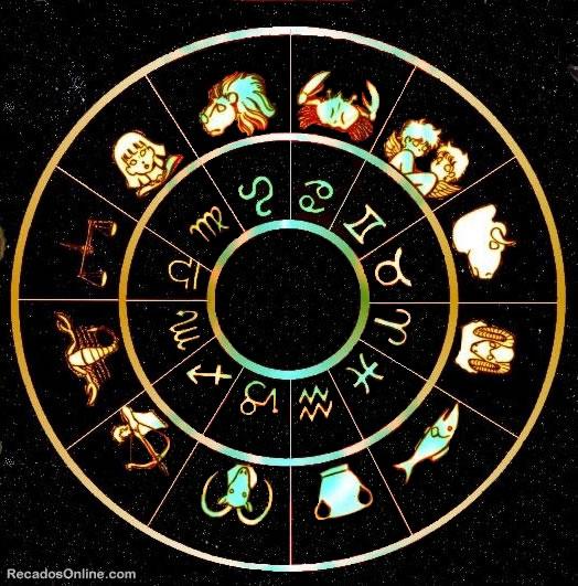 Signos do Zodíaco Imagem 2