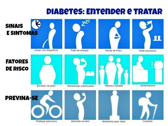 Dia Mundial do Diabetes imagem 2