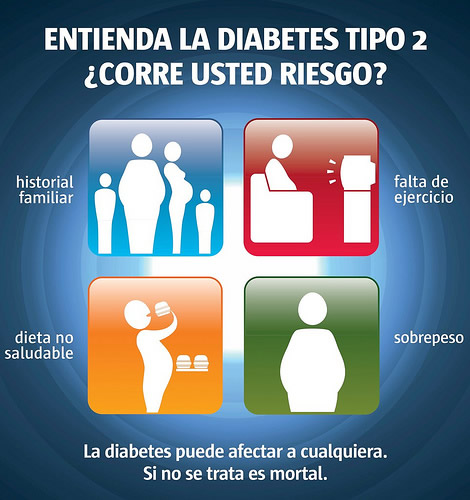 Dia Mundial do Diabetes Imagem 3